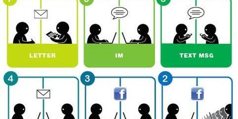 communication-482x242